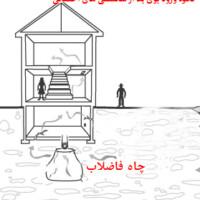 رفع بوی بد فاضلاب بوی توالت دستشویی حمام بوگیر ساختمان